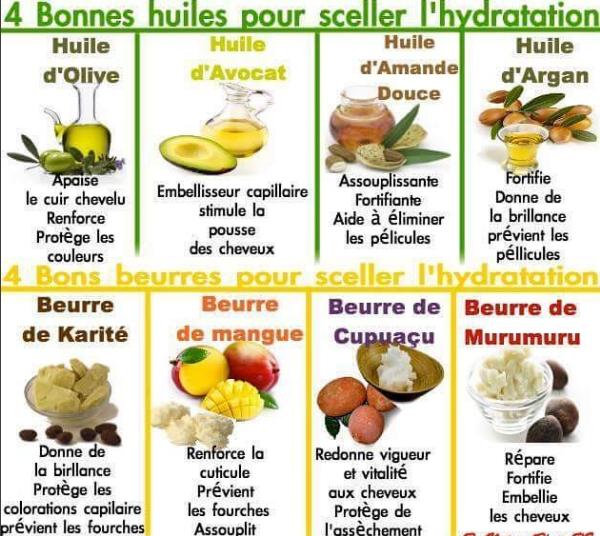 huiles beurre